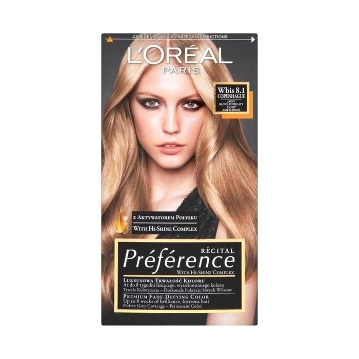 Casting modelos para Publicidad portadas de tinte.
